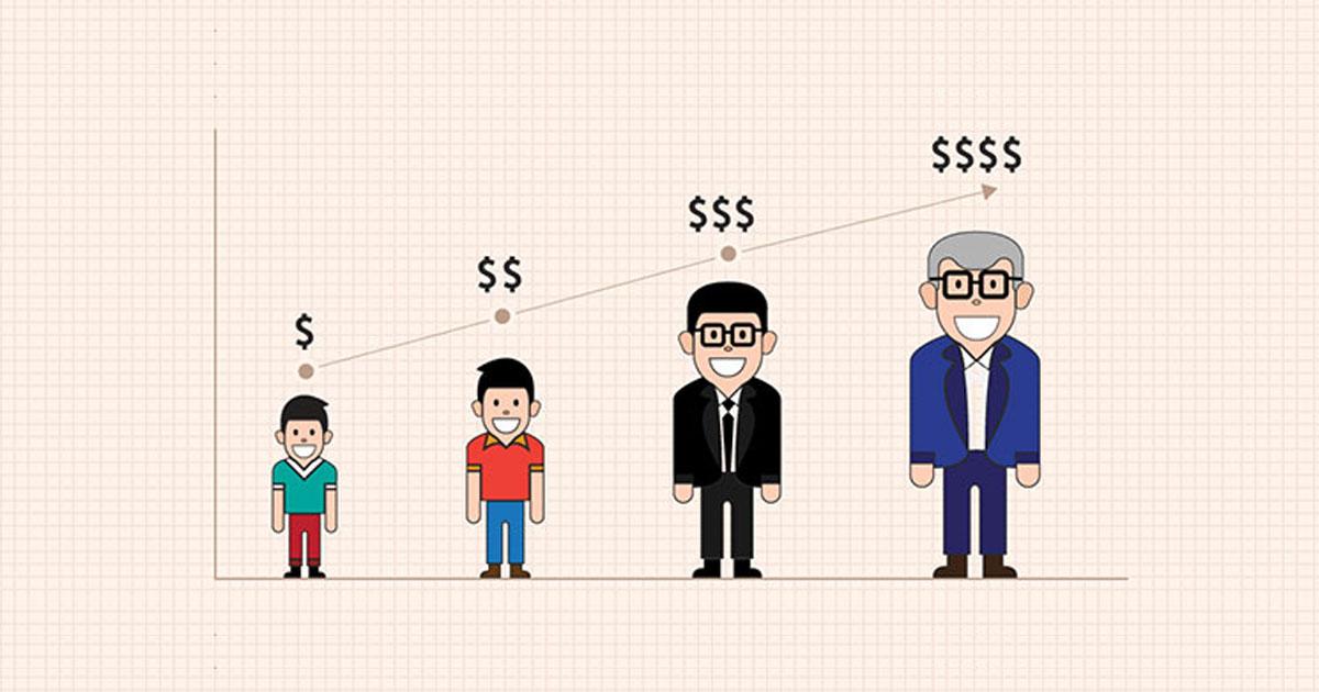 ارزش دوره عمر مشتری