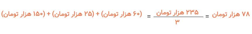 محاسبه LTV